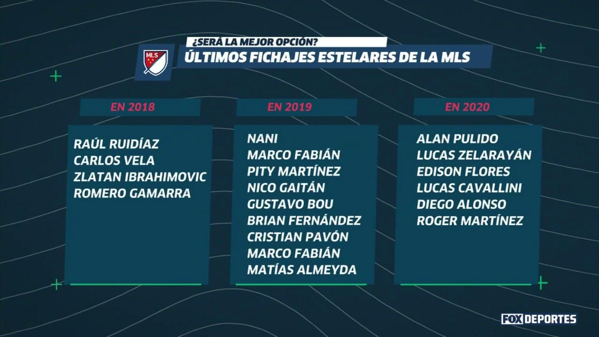 LUP: La MLS se está llevando figuras de la Liga MX