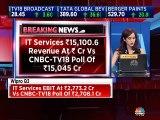 Wipro Q3 net profit tanks 2.17% to Rs 2,455.9 crore