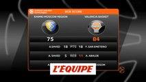 Valence s'impose chez le Khimki - Basket - Euroligue (H)