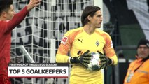 Bundesliga: Top 5 Goalkeepers of the 2019/20 season so far