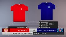 Match Review: Monaco vs Paris Saint-Germain on 15/01/2020
