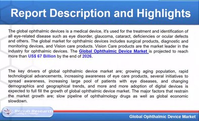 Ophthalmic Devices Market Global Forecast by Application, Products