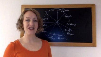 Create a vision board Coaching programme - week 1