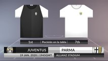 Match Preview: Juventus vs Parma on 19/01/2020