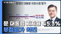 """리얼미터 """"문 대통령 지지율 45.3%...부정평가 역전"""" / YTN"""