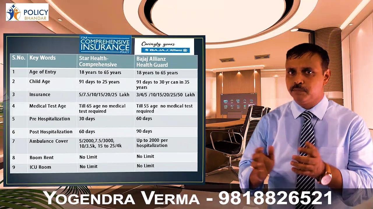 Star Health Comprehensive Vs Bajaj Health Guard | Best Health Insurance | Mediclaim | Policy Bhandar