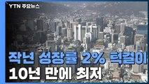 지난해 성장률 '2.0%'...10년 만에 최저 / YTN