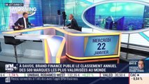 Bertrand Chovet (Brand Finance France) : A Davos, Brand Finance publie le classement annuel des 500 marques les plus valorisées au monde - 22/01