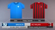 Match Preview: Brescia vs AC Milan on 24/01/2020