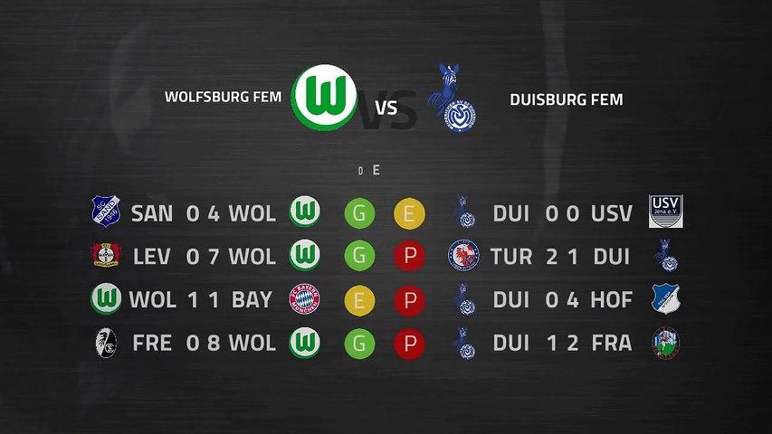 Previa partido entre Wolfsburg Fem y Duisburg Fem Jornada 13 Bundesliga Femenina