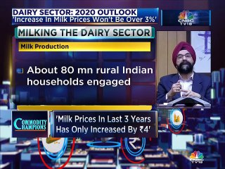 Want dairy farmers to be exempted from income tax in budget, says RS Sodhi of Amul