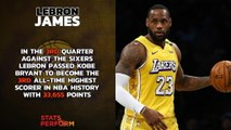 Player of the Day - LeBron James