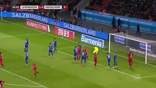 Bayer Leverkusen - Fortuna Düsseldorf (3-0) - Maç Özeti - Bundesliga 2019/20