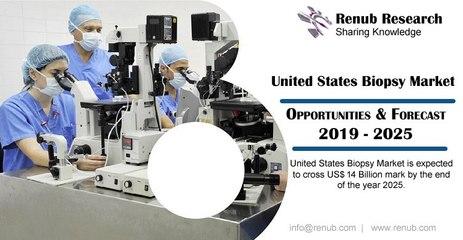 United States Biopsy Market will be USD 14 Billion by 2025