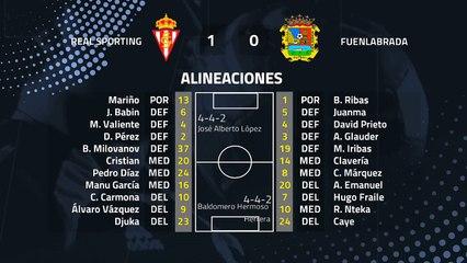 Resumen partido entre Real Sporting y Fuenlabrada Jornada 25 Segunda División