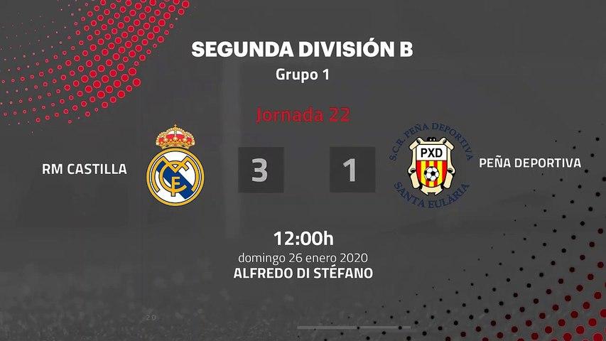 Resumen partido entre RM Castilla y Peña Deportiva Jornada 22 Segunda División B