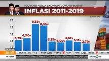 Mengukur Capaian Ekonomi 100 Hari Jokowi-Maruf Amin (1)