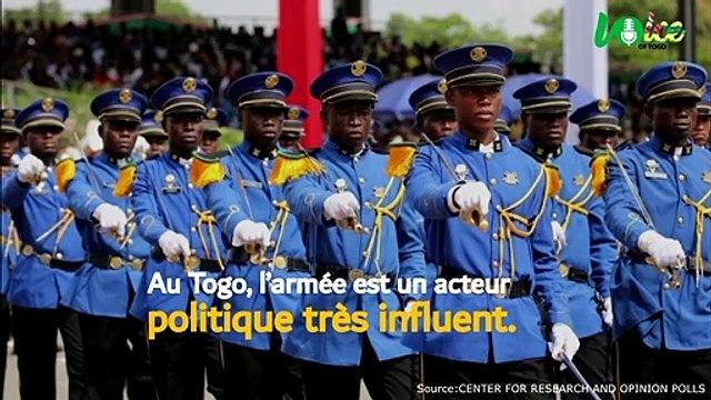 L' Armée Togolaise est-elle digne ?