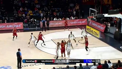 Galatasaray Doğa Sigorta 90 - 76 UNICS Kazan | Maç Özeti - EuroCup Top 16 - 4. Hafta