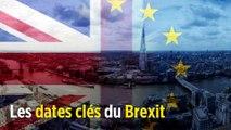 Les dates clés du Brexit