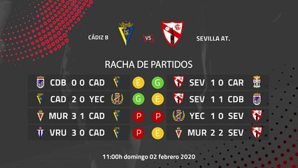 Previa partido entre Cádiz B y Sevilla At. Jornada 23 Segunda División B
