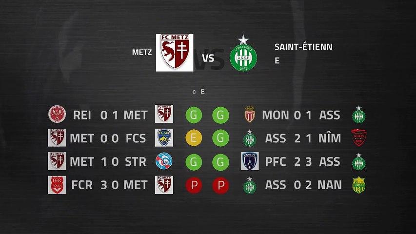 Previa partido entre Metz y Saint-Étienne Jornada 22 Ligue 1