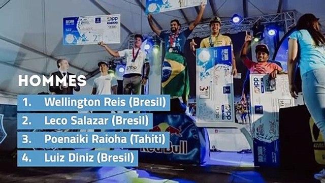 l'étape Canarienne pour Reis et Moreno, le titre mondial SUP surf pour Poénaïki Raihoa et Izzy Gomez!