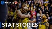 7DAYS EuroCup Top 16 Round 4: Stat Stories