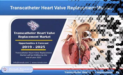 Transcatheter Heart Valve Replacement Market will be 8 Billion by 2025