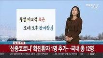 [날씨] 주말 미세먼지 유입…한낮 서울 7도