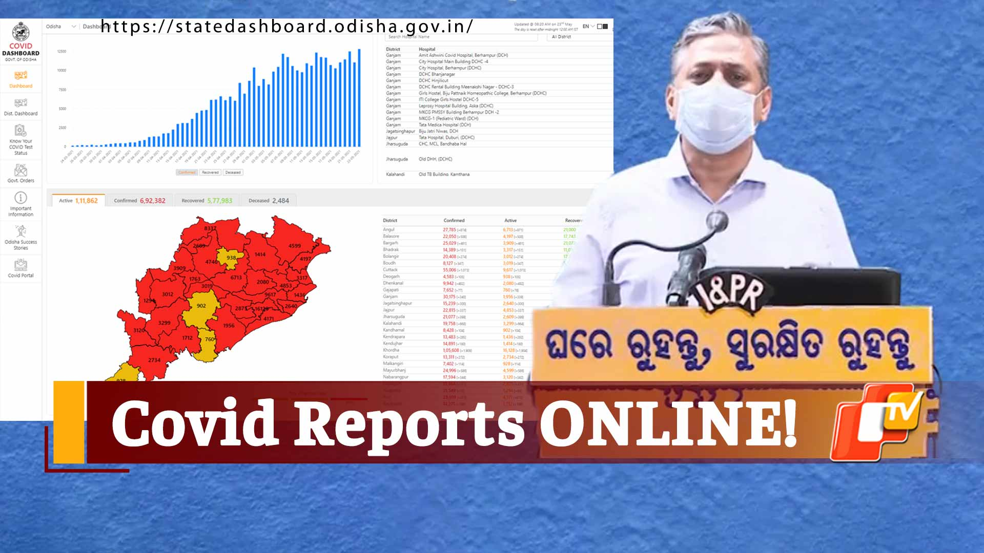 Good News: Now Get Covid Test Reports Online On Odisha State Covid Dashboard & Covid-19 Website