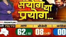 दिल्ली आम आदमी पार्टी की जीत संयोग है या प्रयोग। भारत देश की राजनीति में नया प्रयोग जाती धर्म को छोड़ कर काम के बदले वोट।। BJP की गन्दी राजनीति को दिल्ली के चुनाव में जनता ने दिया मुंहतोड़ जवाब। BJP फेल हुईं गंदे बोली के  कारण नेता कर रहे थे जाति धर्म की