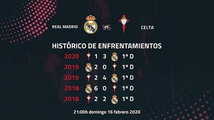 Previa partido entre Real Madrid y Celta Jornada 24 Primera División