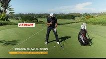 La rotation du corps dans le backswing - Golf - Enseignement