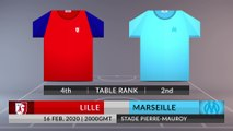 Match Preview: Lille vs Marseille on 16/02/2020