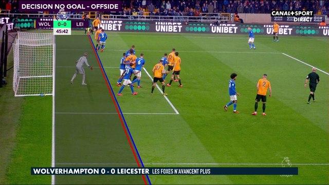 Premier League - VAR : Une énième histoire de millimètres - Late Football Club