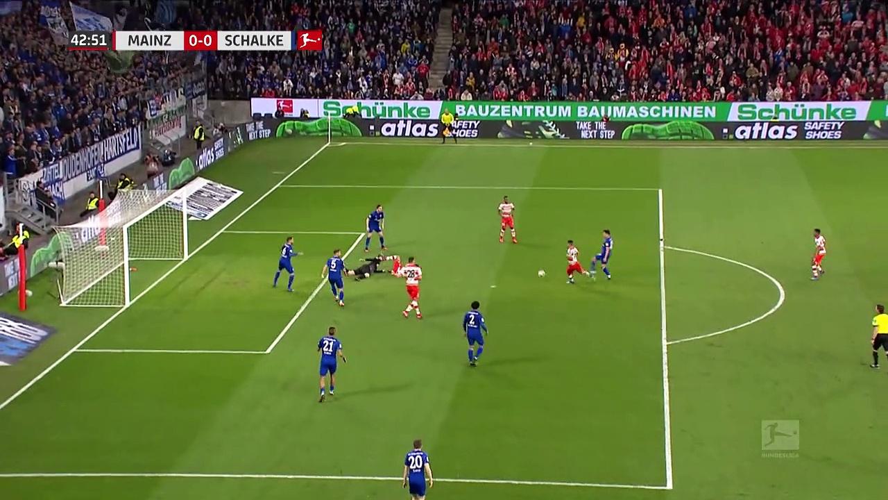 Mainz - Schalke (0-0) - Maç Özeti - Bundesliga 2019/20