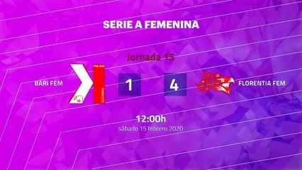 Resumen partido entre Bari Fem y Florentia Fem Jornada 15 Serie A Femenina