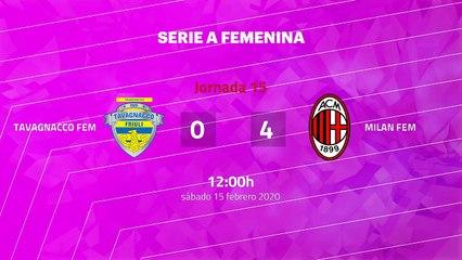 Resumen partido entre Tavagnacco Fem y Milan Fem Jornada 15 Serie A Femenina