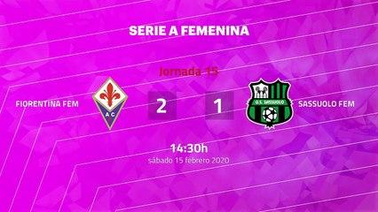 Resumen partido entre Fiorentina Fem y Sassuolo Fem Jornada 15 Serie A Femenina