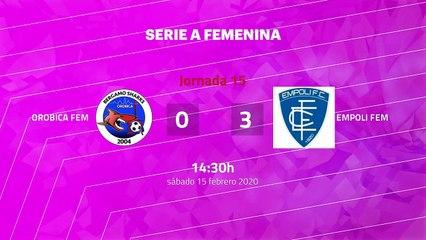 Resumen partido entre Orobica Fem y Empoli Fem Jornada 15 Serie A Femenina