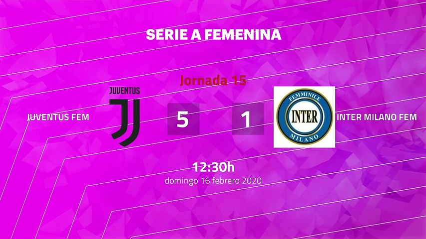 Resumen partido entre Juventus Fem y Inter Milano Fem Jornada 15 Serie A Femenina