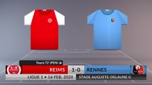 Match Review: Reims vs Rennes on 16/02/2020