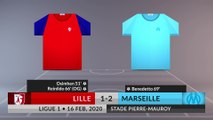 Match Review: Lille vs Marseille on 16/02/2020