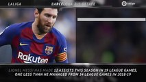 5 things - Messi the assist king