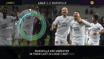 5 things - Marseille continue unbeaten Ligue 1 run