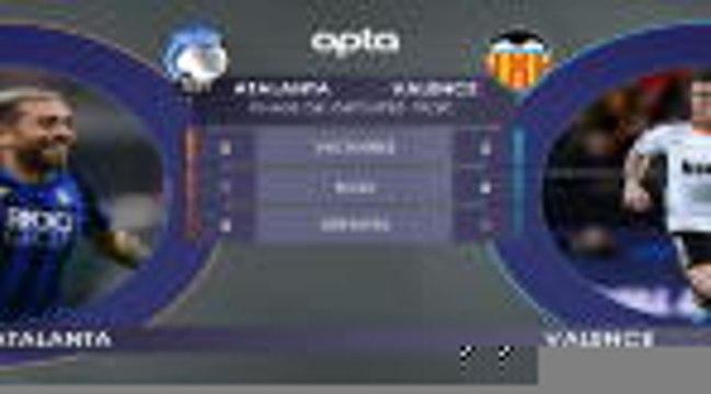 Face à Face - Atalanta Bergame vs. Valence