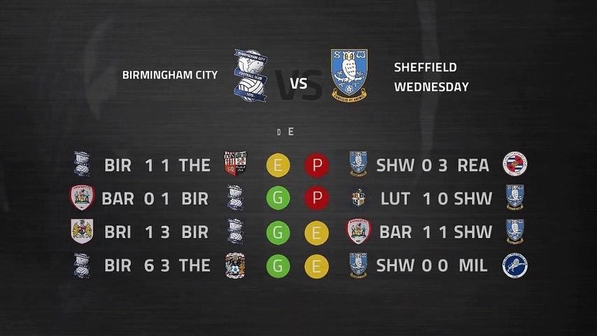 Previa partido entre Birmingham City y Sheffield Wednesday Jornada 34 Championship