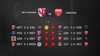 Previa partido entre Metz Femenino y Dijon Fem Jornada 16 Liga Francesa Femenina