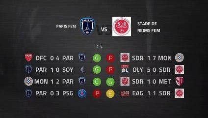 Previa partido entre Paris Fem y Stade de Reims Fem Jornada 16 Liga Francesa Femenina